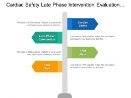 Cardiac Safety Late Phase Intervention Evaluation Effective Control Cpb