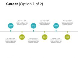 Career 2007 To 2020 Ppt Powerpoint Presentation Gallery Aids