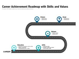 Career Achievement Roadmap With Skills And Values