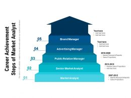 Career Achievement Steps Of Market Analyst