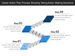 Career Action Plan Process Showing Taking Action Making Decision