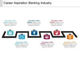 Career Aspiration Banking Industry Powerpoint Guide