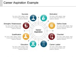 Career Aspiration Example Powerpoint Ideas