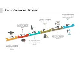 Career Aspiration Timeline Powerpoint Show