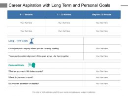 Career Aspiration With Long Term And Personal Goals