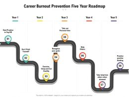 Career Burnout Prevention Five Year Roadmap
