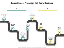 Career Burnout Prevention Half Yearly Roadmap