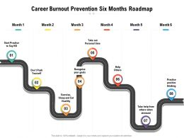 Career Burnout Prevention Six Months Roadmap