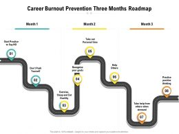 Career Burnout Prevention Three Months Roadmap