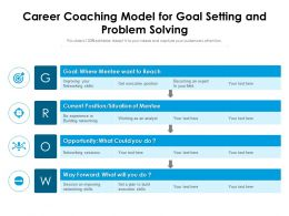 Career Coaching Model For Goal Setting And Problem Solving