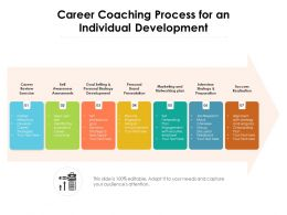 Career Coaching Process For An Individual Development