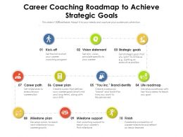Career Coaching Roadmap To Achieve Strategic Goals