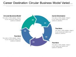 Career Destination Circular Business Model Varied Nonfinancial Measures