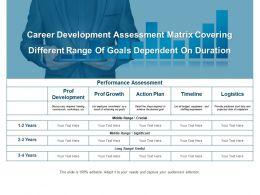 Career Development Assessment Matrix Covering Different Range Of Goals Dependent On Duration