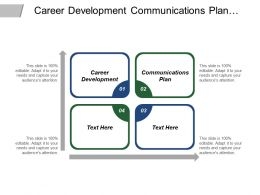 Career Development Communications Plan Product Life Cycle Management Cpb