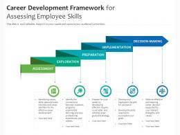 Career Development Framework For Assessing Employee Skills
