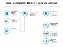 Career Development Journey Of Company Executive