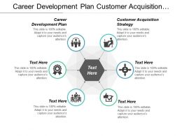 Career Development Plan Customer Acquisition Strategy Enterprise Value Cpb