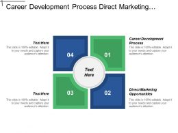 Career Development Process Direct Marketing Opportunities Business Plan Cpb