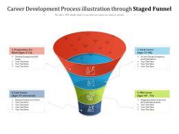 Career Development Process Illustration Through Staged Funnel