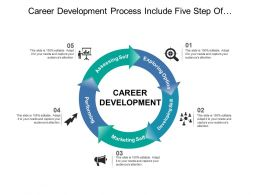 Career Development Process Include Five Step Of Employee Self Assessment