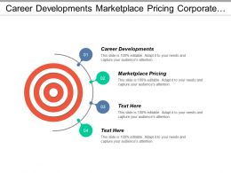 Career Developments Marketplace Pricing Corporate Communications Public Relations Cpb