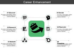 Career Enhancement