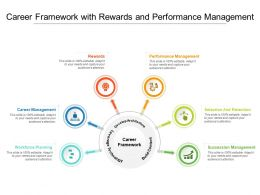 Career Framework With Rewards And Performance Management