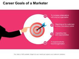Career Goals Of A Marketer