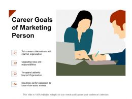 Career Goals Of Marketing Person