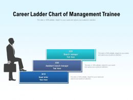Career Growth Ladder Chart Of Banker