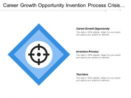 Career Growth Opportunity Invention Process Crisis Management Business Mission Cpb