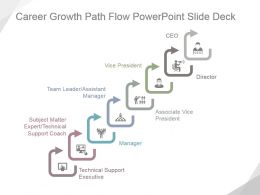 Career Growth Path Flow Powerpoint Slide Deck