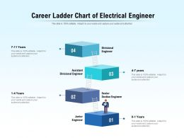 Career Ladder Chart Of Electrical Engineer