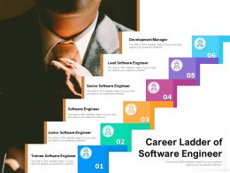 Career Ladder Of Software Engineer
