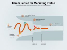 Career Lattice For Marketing Profile