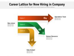Career Lattice For New Hiring In Company