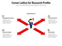 Career Lattice For Research Profile