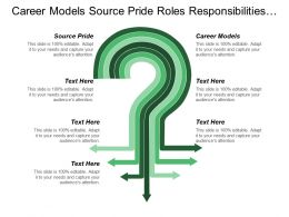 Career Models Source Pride Roles Responsibilities Consulting Recipient Cpb