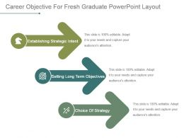 Career Objective For Fresh Graduate Powerpoint Layout