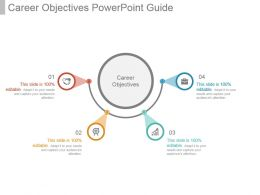 Career Objectives Powerpoint Guide