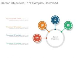 Career Objectives Ppt Samples Download