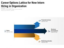 Career Options Lattice For New Intern Hiring In Organization