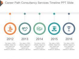 Career Path Consultancy Services Timeline Ppt Slide