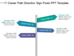 Career Path Direction Sign Posts Ppt Template