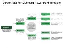 Career Path For Marketing Power Point Template