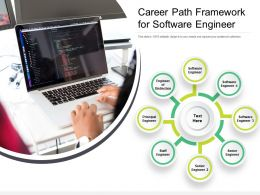 Career Path Framework For Software Engineer