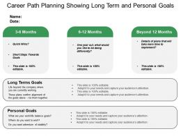 career_path_planning_showing_long_term_and_personal_goals_Slide01