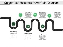 Career Path Roadmap Powerpoint Diagram1