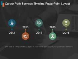 Career Path Services Timeline Powerpoint Layout
